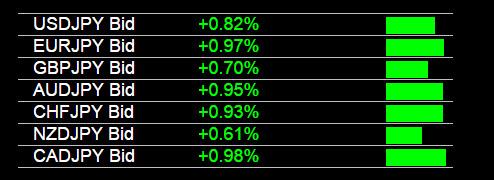 Forex Trades EUR/JPY Buy 10-23-2014