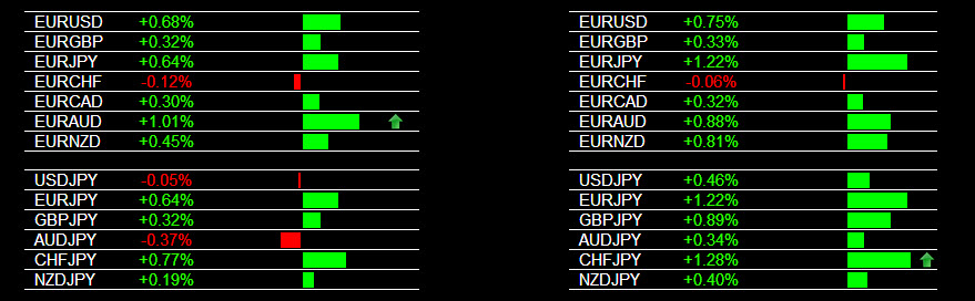 Forex News Euro Consumer Price Index EUR/JPY