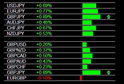 Forex early warning heat map