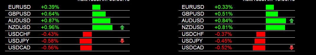 Forex Signal System NZD/USD Buy 5-6-2014