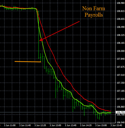 Forex trading news blog