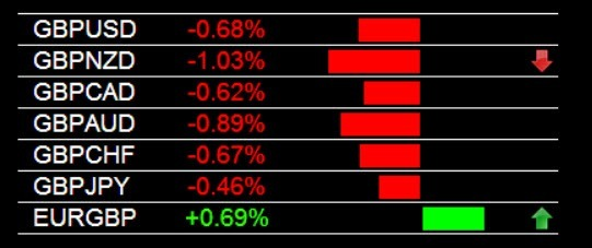 Live Forex Signals GBP/NZD Sell 8-13-2014