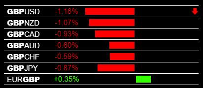 Bank Of England Base Rate