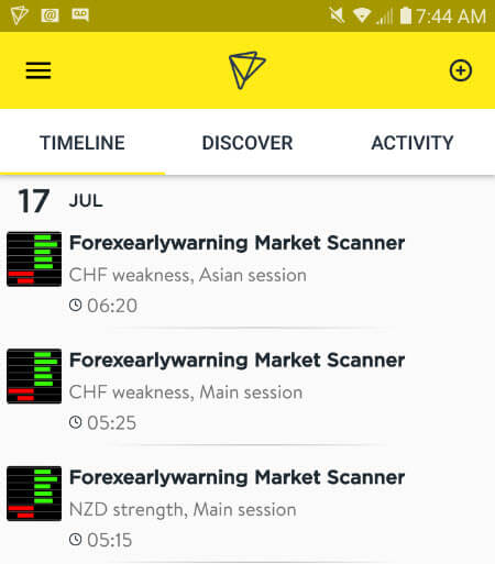 Forex Day Trading Mobile App