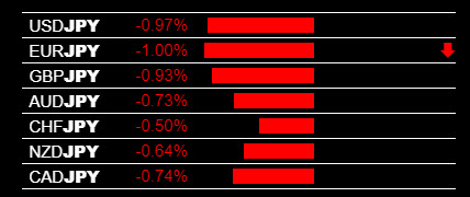 Forex Micro Lot Trading Example