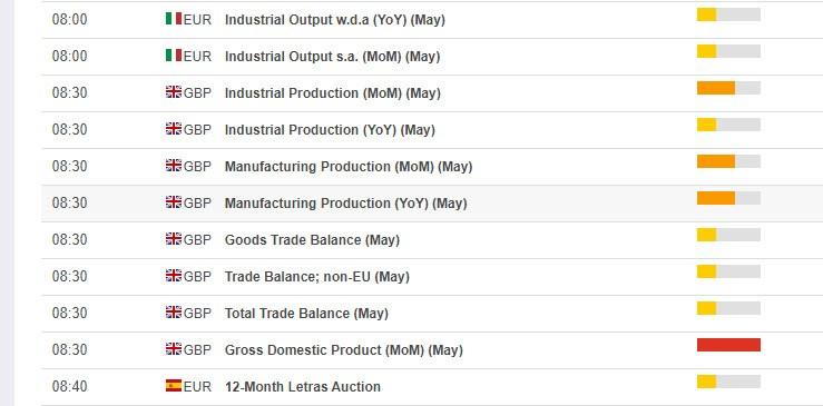 Forex News Calendar Selecting