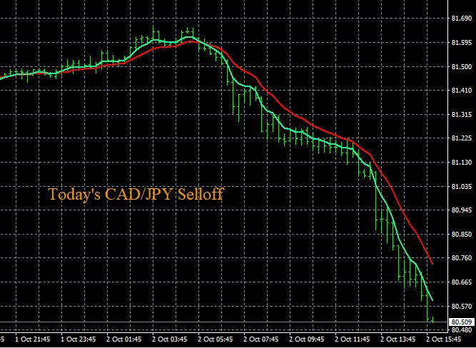 Forex News Trading CAD/JPY