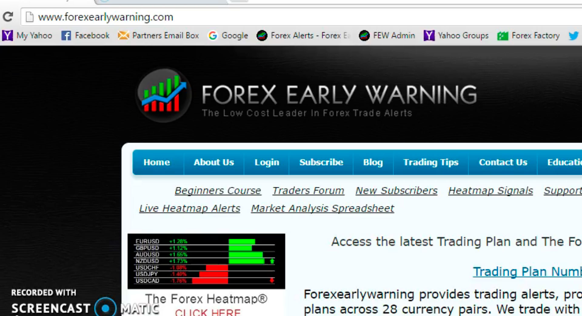 Forex time login