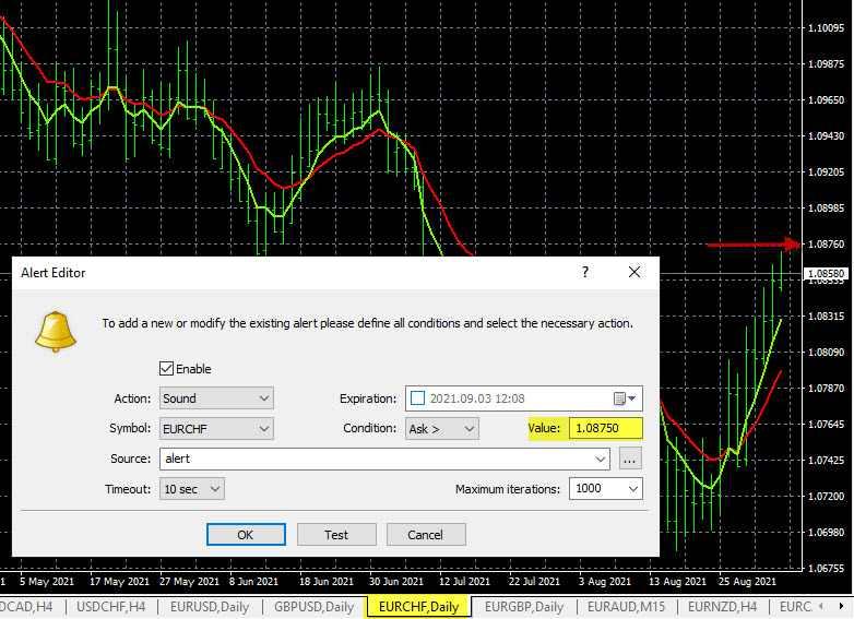 Metatrader 4 Setup Price Breakouts