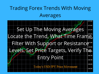 Trading Forex Trends With Moving Averages