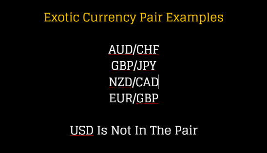 Exotic Currency Pairs Examples