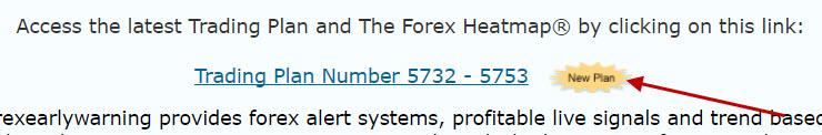 FOREX ALERTS! - TIMETOTRADE