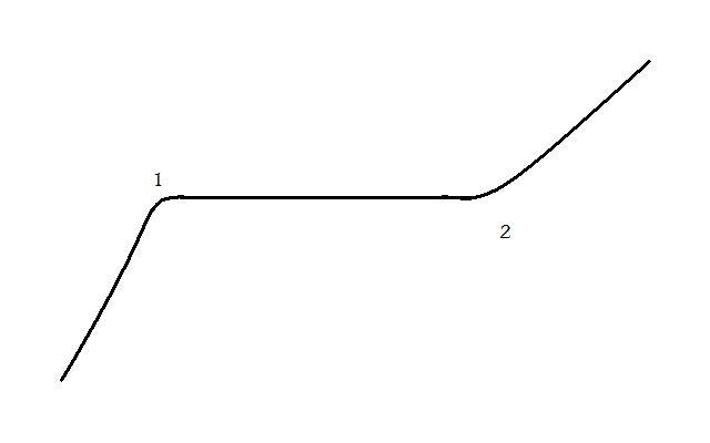 Forex Chart Patterns, Bull Flag