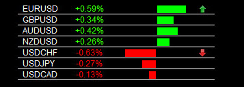 Forex using currency free heatmaps