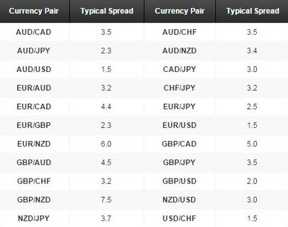 List all forex currency pairs jeff mcnelley allstate investments