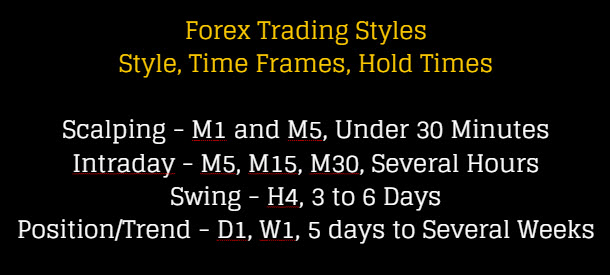 Day Trading Ideas - List of the Latest Trading Ideas